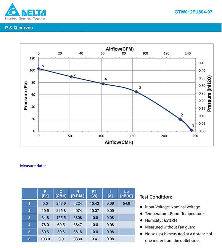 GTW012FU804-07(EC).pdf_page_4.jpg